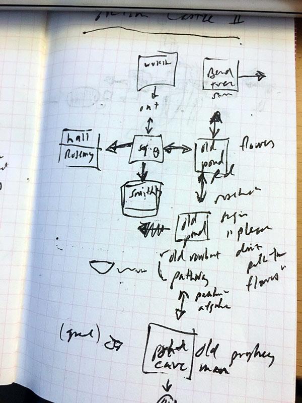 Glenn's map